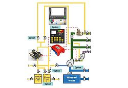 Functional diagram DIGIMATIC positive-pressure proportioning system - Rosenbauer