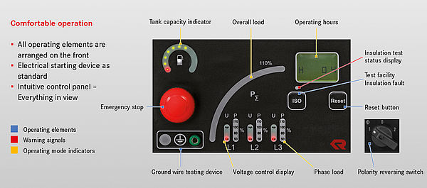 User interface for small power generator - Rosenbauer